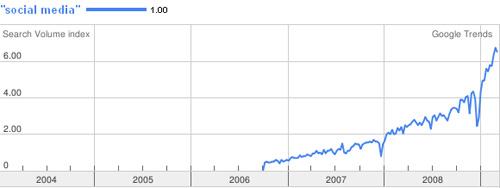 social-media-trend.jpg